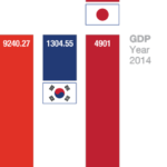 infograph_GDP2