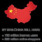 acr-chinese-digital-consumer4