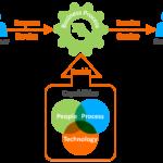 HR-services-view-web