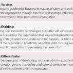 talent-management-visual2