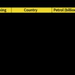 petro-table