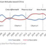 Figure-Survey